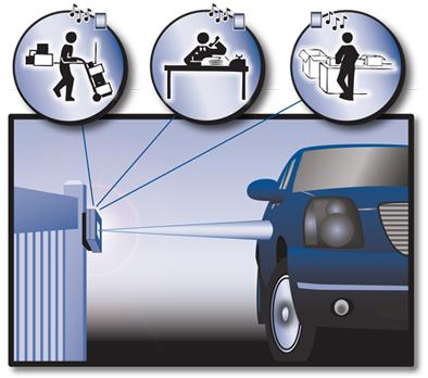 Driveway Alarm Systems